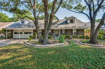 Dallas County Single Family Home For Sale: 2903 W 11th Street