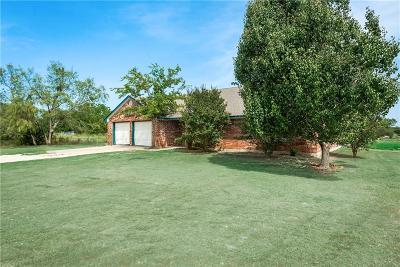 Kaufman Single Family Home For Sale: 5501 Cr 281