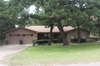 Joshua Single Family Home Active Option Contract: 1013 Lakeview Drive