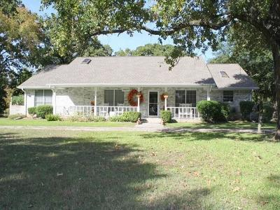 Cedar Creek Lake, Athens, Kemp Single Family Home For Sale: 10600 County Road 4022