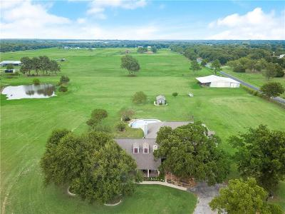 Single Family Home For Sale: 3028 County Road 249
