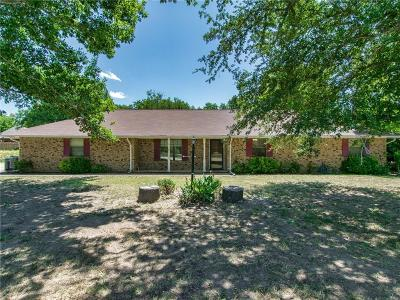 Terrell Single Family Home Active Option Contract: 228 Kings Creek Drive