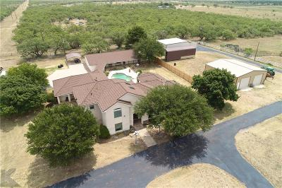 Abilene Farm & Ranch Active Kick Out: 1121 E State Highway 36