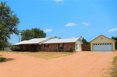 Midlothian Single Family Home Active Contingent: 3080 Starwashed Drive