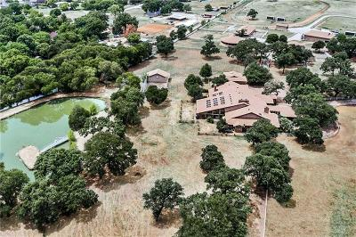 Arlington Farm & Ranch Active Option Contract: 8110 Russell Curry Road