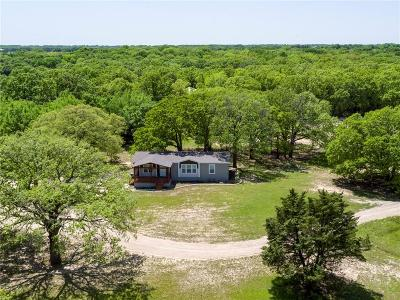Kaufman Single Family Home Active Option Contract: 10009 Co Road 135