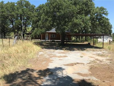 Mineral Wells TX Single Family Home Active Kick Out: $100,000