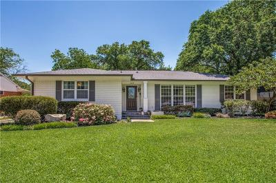 Single Family Home Active Option Contract: 3524 Norcross