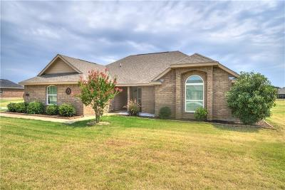 Kaufman TX Single Family Home Sold: $255,000