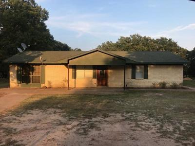 Emory Single Family Home For Sale: 1052 Rs County Road 1495