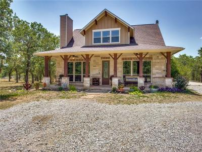 Millsap Single Family Home For Sale: 3062 Grindstone Road
