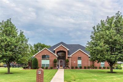 Terrell Single Family Home Active Option Contract: 400 Kings Creek Drive