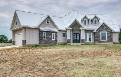 Grandview Single Family Home Active Option Contract: 4691 County Road 1100 Road