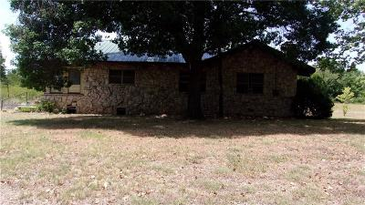 Decatur Single Family Home For Sale: 1721 N 287 Business Hwy
