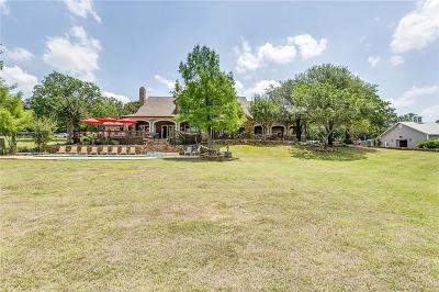 Aubrey Single Family Home For Sale: 6068 Northview Court