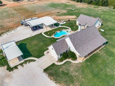 Archer County, Baylor County, Clay County, Jack County, Throckmorton County, Wichita County, Wise County Single Family Home For Sale: 291 Pr 2694