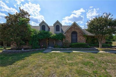 Collin County Single Family Home Active Option Contract: 1306 Wildwood Drive