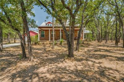 Weatherford Single Family Home For Sale: 1402 Russell Bend Road