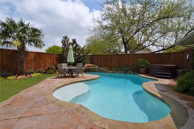 Plano Single Family Home Active Option Contract: 2440 Winterstone Drive
