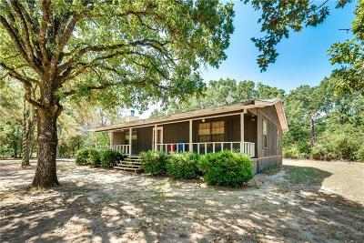 Corsicana Single Family Home Active Option Contract: 1506 County Road 2230
