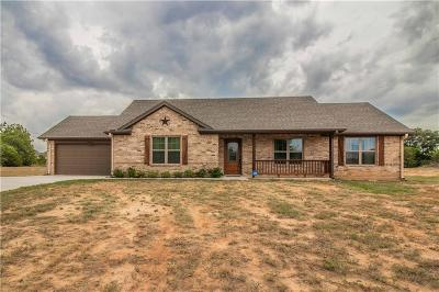 Springtown Single Family Home Active Option Contract: 583 Willow Circle