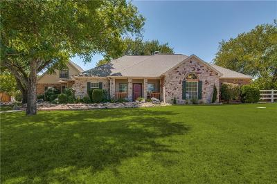 Celina Single Family Home For Sale: 4155 Heritage Trail