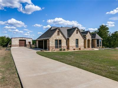 Royse City Single Family Home Active Option Contract: 193 Lost Spur Lane
