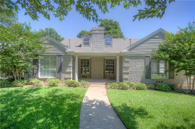 Fort Worth Single Family Home Active Option Contract: 3518 Westcliff Road S