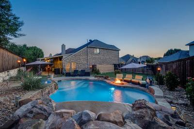 McKinney Single Family Home Active Option Contract: 3505 Camino Trail