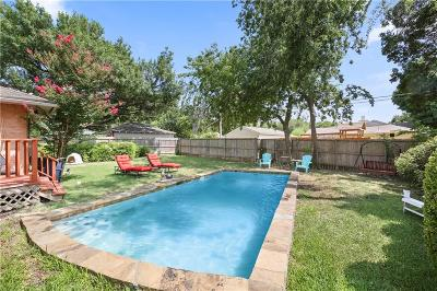 Richardson Single Family Home For Sale: 741 Dumont Drive