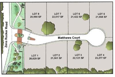 Southlake TX Residential Lots & Land Active Option Contract: $510,000