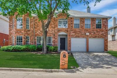 Single Family Home Active Option Contract: 6833 Permian Lane