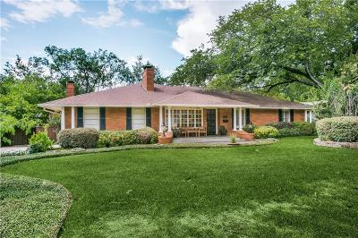 Dallas County Single Family Home Active Contingent: 723 Mayrant Drive