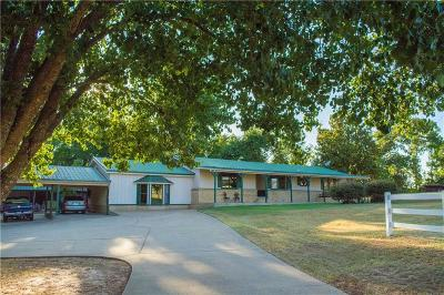 Lindale Single Family Home For Sale: 17203 County Road 4105