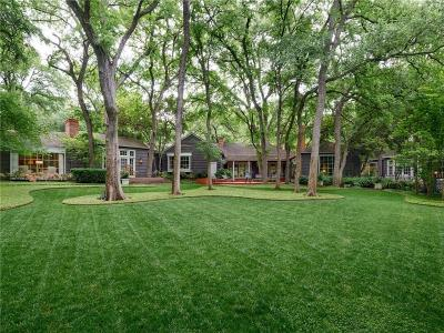 Dallas Single Family Home For Sale: 9779 Audubon Place