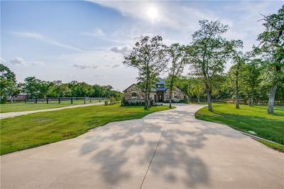 Aubrey Single Family Home Active Option Contract: 6721 Blackjack Oaks Road