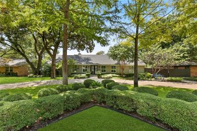 Dallas Single Family Home For Sale: 7032 Lavendale Avenue