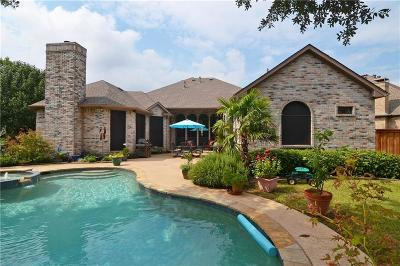 Coppell Single Family Home Active Option Contract: 1436 Falls Road