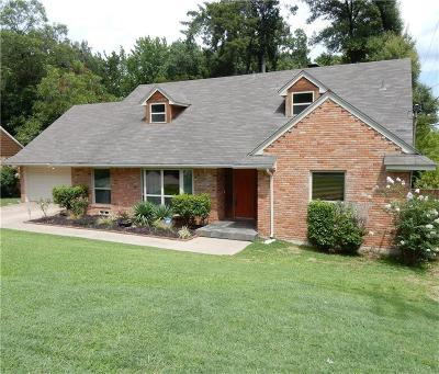 Dallas Single Family Home For Sale: 3712 Cripple Creek Drive
