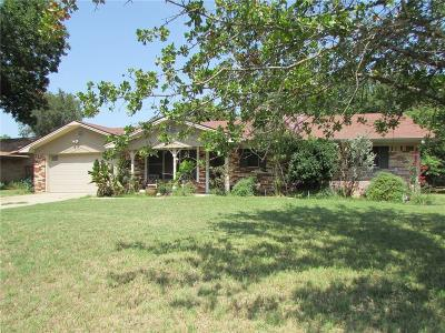 Stephenville TX Single Family Home Active Contingent: $158,000