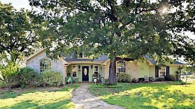 Weatherford Single Family Home For Sale: 216 Lakeview Court