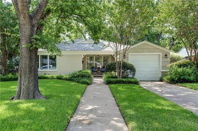 Single Family Home Active Contingent: 6433 Kenwick Avenue