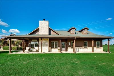 Royse City, Union Valley Single Family Home Active Kick Out: 1900 N Munson Road