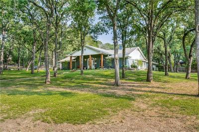 Keller Single Family Home Active Option Contract: 416 Glen Drive