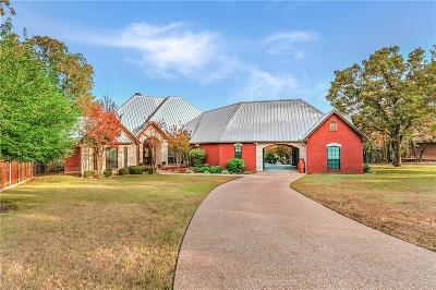 Mineral Wells Single Family Home For Sale: 2004 NW 5th Avenue
