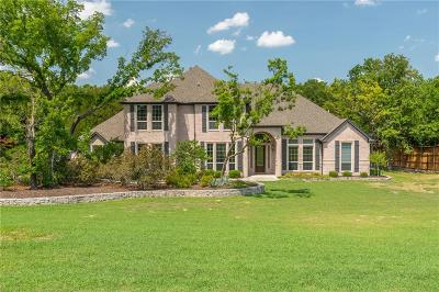 Single Family Home Active Option Contract: 304 Creek Bend Drive