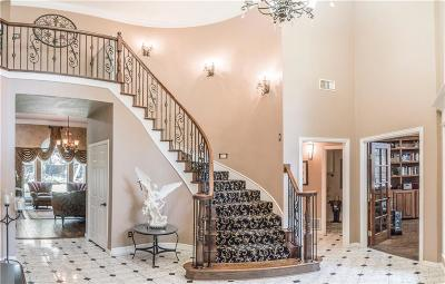 Flower Mound Single Family Home Active Option Contract: 3517 Pecan Park Drive