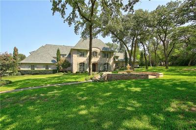 Denton Single Family Home For Sale: 200 Hobson Lane