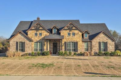 Midlothian Single Family Home Active Option Contract: 6261 Still Waters Drive