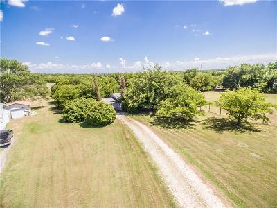 Farmersville Single Family Home Active Option Contract: 2839 County Road 696